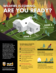 6/3: Are You Ready for Fire Season?
